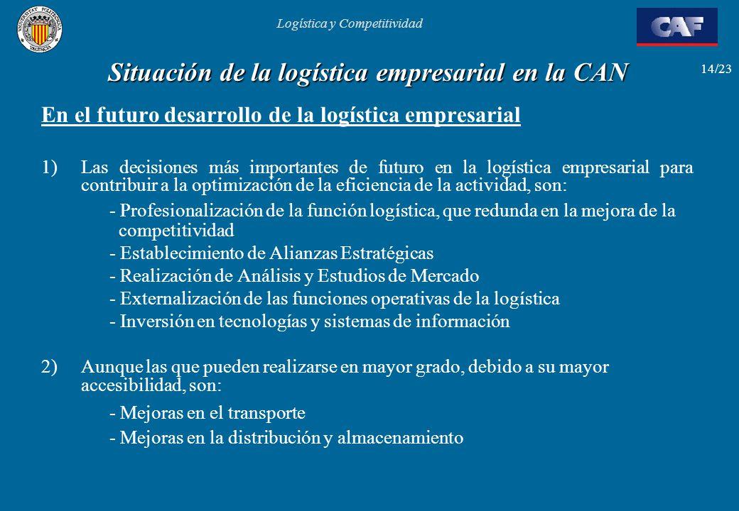 Logística y Competitividad 14/23 Situación de la logística empresarial en la CAN En el futuro desarrollo de la logística empresarial 1)Las decisiones