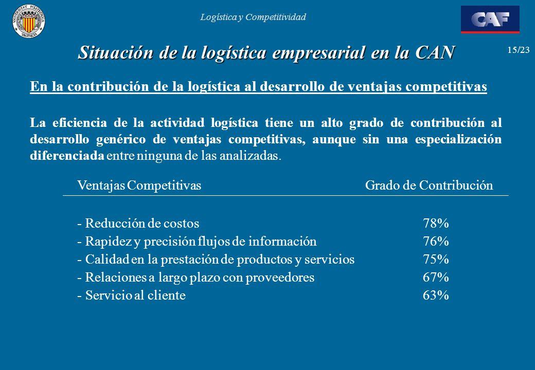 Logística y Competitividad 15/23 Situación de la logística empresarial en la CAN En la contribución de la logística al desarrollo de ventajas competit