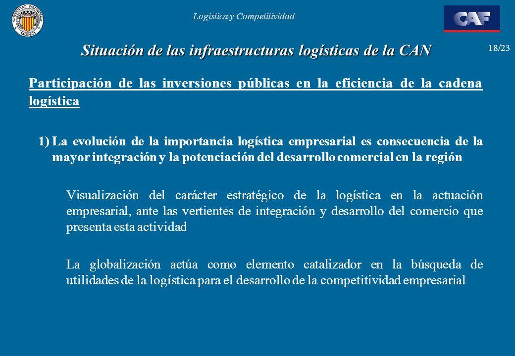 Logística y Competitividad 18/23 Situación de las infraestructuras logísticas de la CAN Participación de las inversiones públicas en la eficiencia de