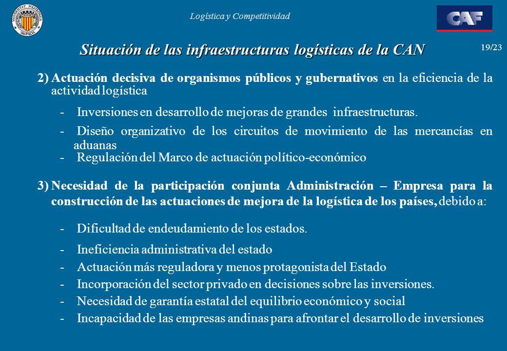 Logística y Competitividad 19/23 Situación de las infraestructuras logísticas de la CAN 2)Actuación decisiva de organismos públicos y gubernativos en