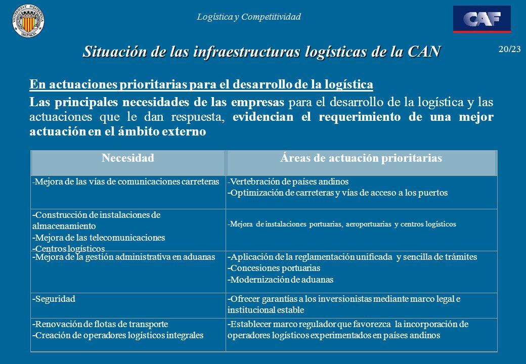 Logística y Competitividad 20/23 Situación de las infraestructuras logísticas de la CAN En actuaciones prioritarias para el desarrollo de la logística
