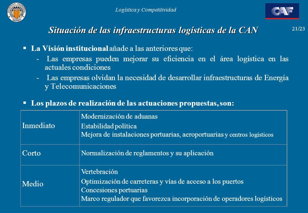 Logística y Competitividad 21/23 Situación de las infraestructuras logísticas de la CAN La Visión institucional añade a las anteriores que: - Las empr