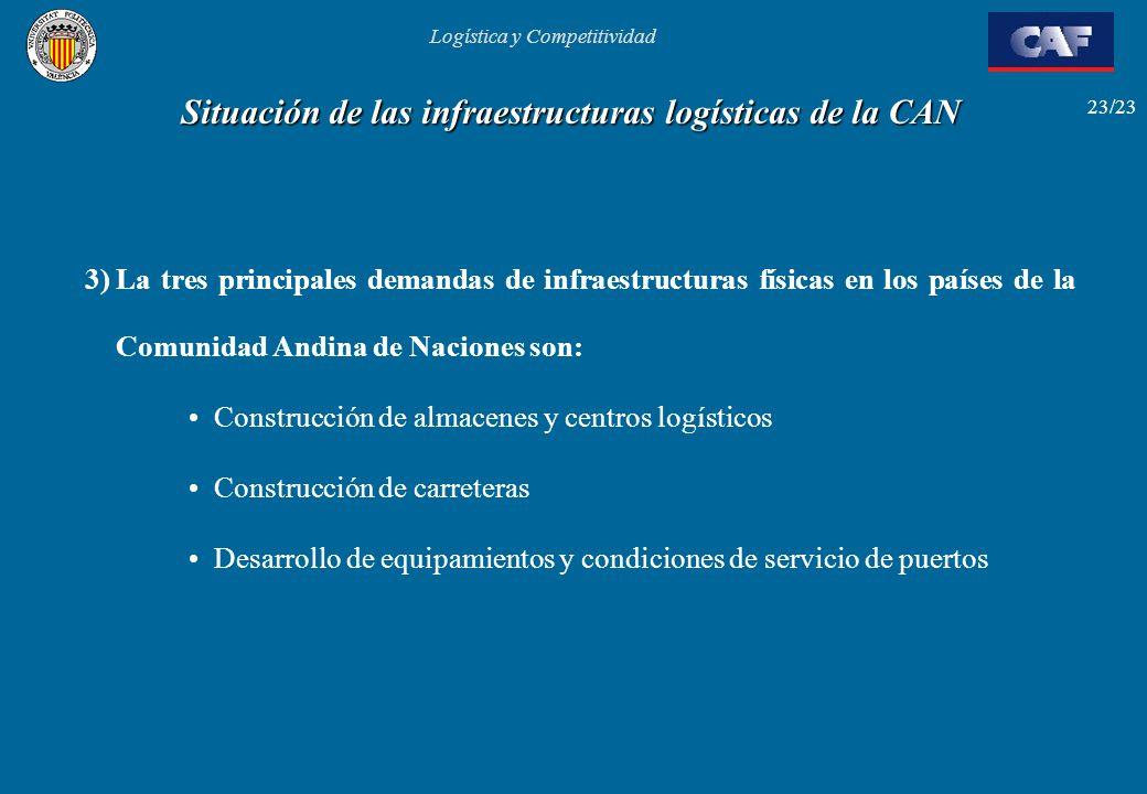Logística y Competitividad 23/23 Situación de las infraestructuras logísticas de la CAN 3)La tres principales demandas de infraestructuras físicas en