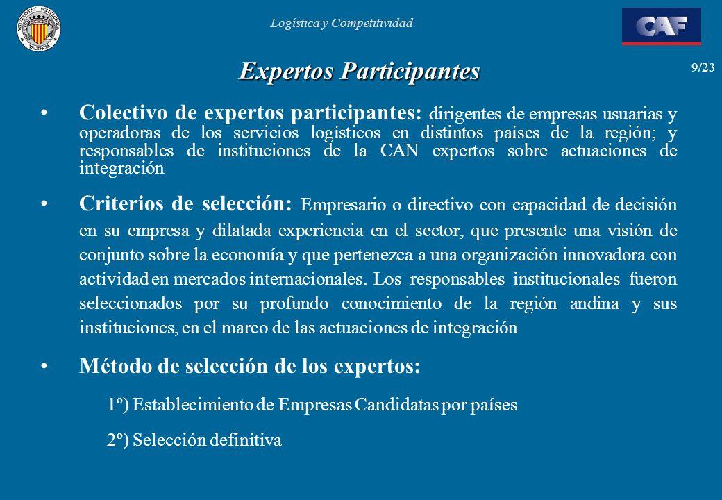 Logística y Competitividad 9/23 Expertos Participantes Colectivo de expertos participantes: dirigentes de empresas usuarias y operadoras de los servic