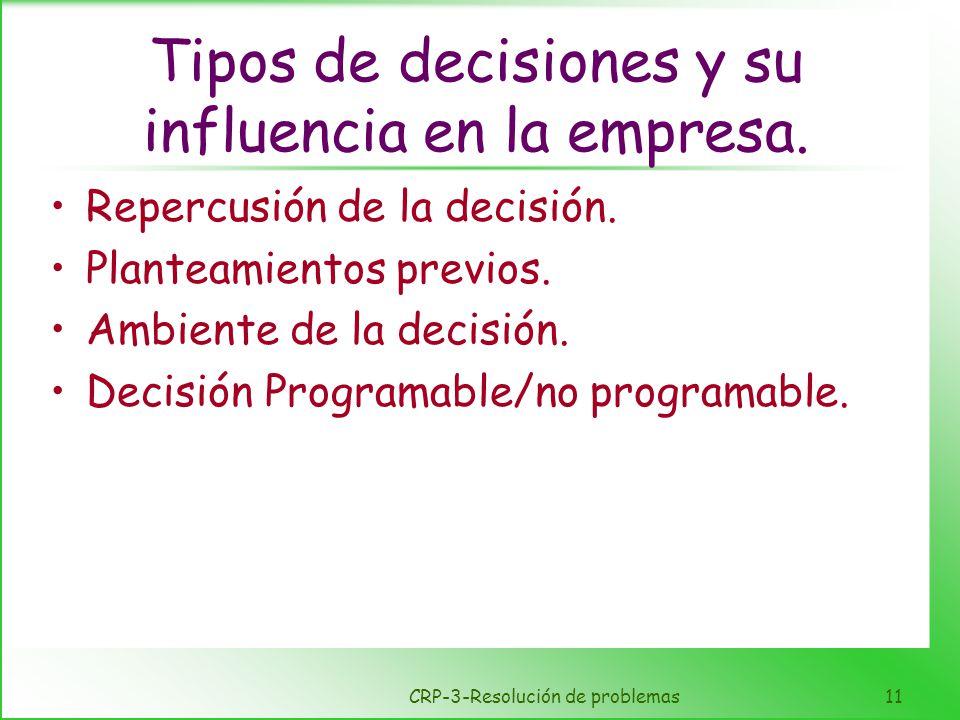 CRP-3-Resolución de problemas11 Tipos de decisiones y su influencia en la empresa. Repercusión de la decisión. Planteamientos previos. Ambiente de la