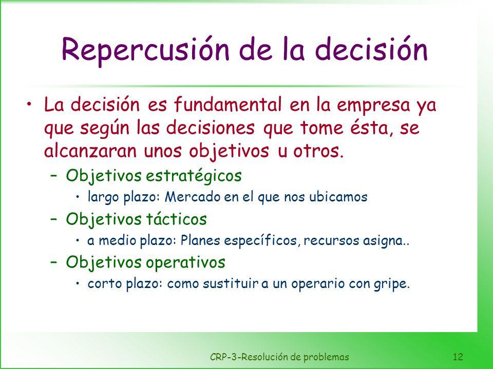 CRP-3-Resolución de problemas12 Repercusión de la decisión La decisión es fundamental en la empresa ya que según las decisiones que tome ésta, se alca