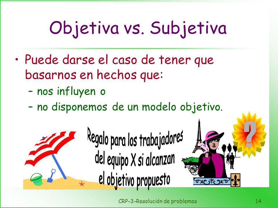 CRP-3-Resolución de problemas14 Objetiva vs. Subjetiva Puede darse el caso de tener que basarnos en hechos que: –nos influyen o –no disponemos de un m