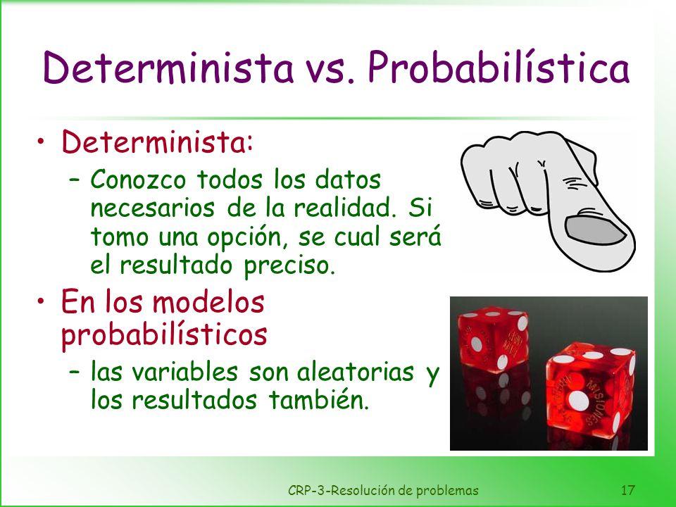 CRP-3-Resolución de problemas17 Determinista vs. Probabilística Determinista: –Conozco todos los datos necesarios de la realidad. Si tomo una opción,