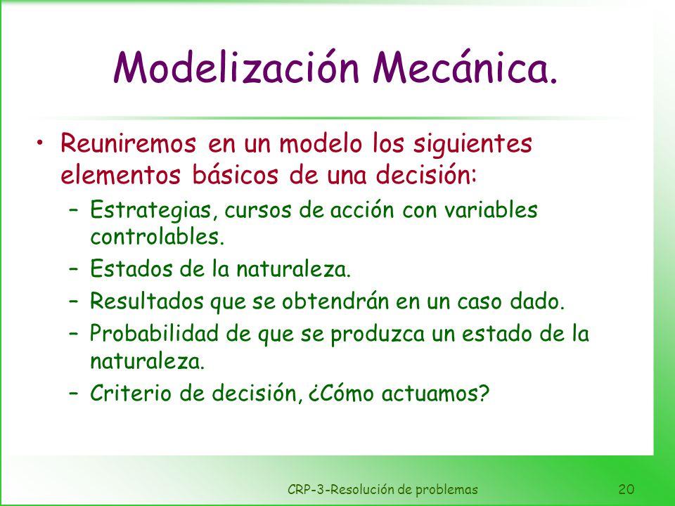 CRP-3-Resolución de problemas20 Modelización Mecánica. Reuniremos en un modelo los siguientes elementos básicos de una decisión: –Estrategias, cursos