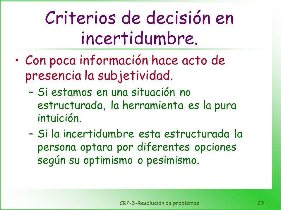CRP-3-Resolución de problemas23 Criterios de decisión en incertidumbre. Con poca información hace acto de presencia la subjetividad. –Si estamos en un
