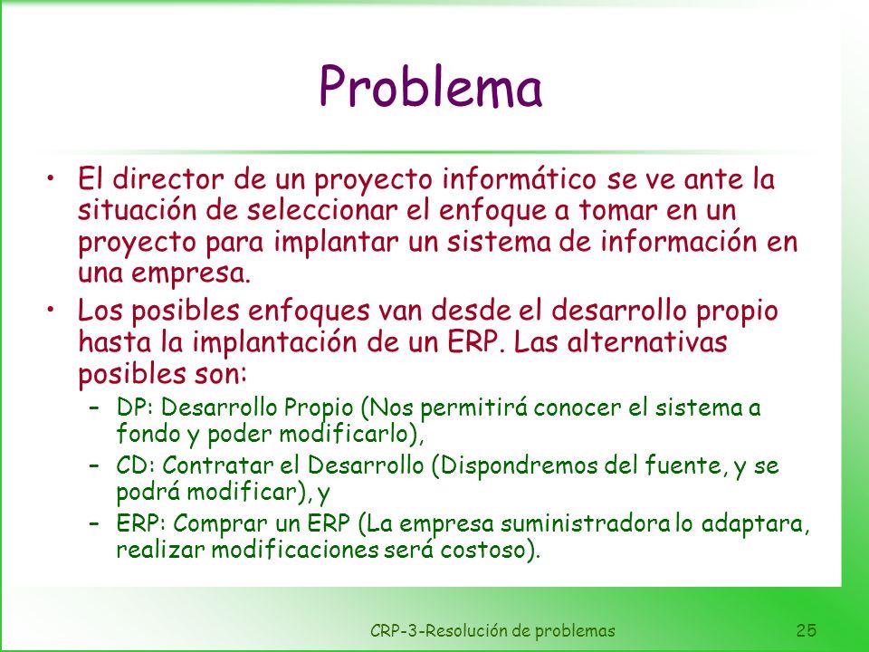CRP-3-Resolución de problemas25 Problema El director de un proyecto informático se ve ante la situación de seleccionar el enfoque a tomar en un proyec