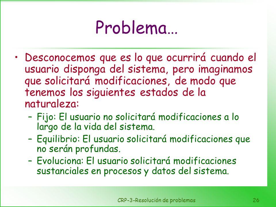 CRP-3-Resolución de problemas26 Problema… Desconocemos que es lo que ocurrirá cuando el usuario disponga del sistema, pero imaginamos que solicitará m