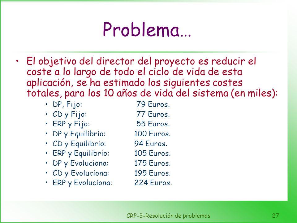 CRP-3-Resolución de problemas27 Problema… El objetivo del director del proyecto es reducir el coste a lo largo de todo el ciclo de vida de esta aplica
