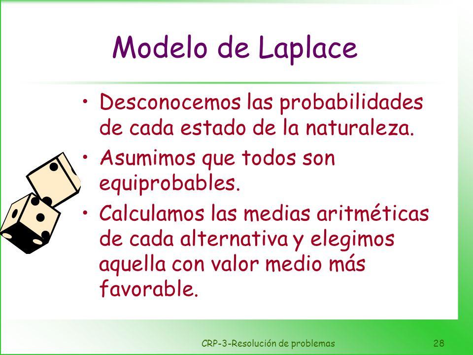 CRP-3-Resolución de problemas28 Modelo de Laplace Desconocemos las probabilidades de cada estado de la naturaleza. Asumimos que todos son equiprobable
