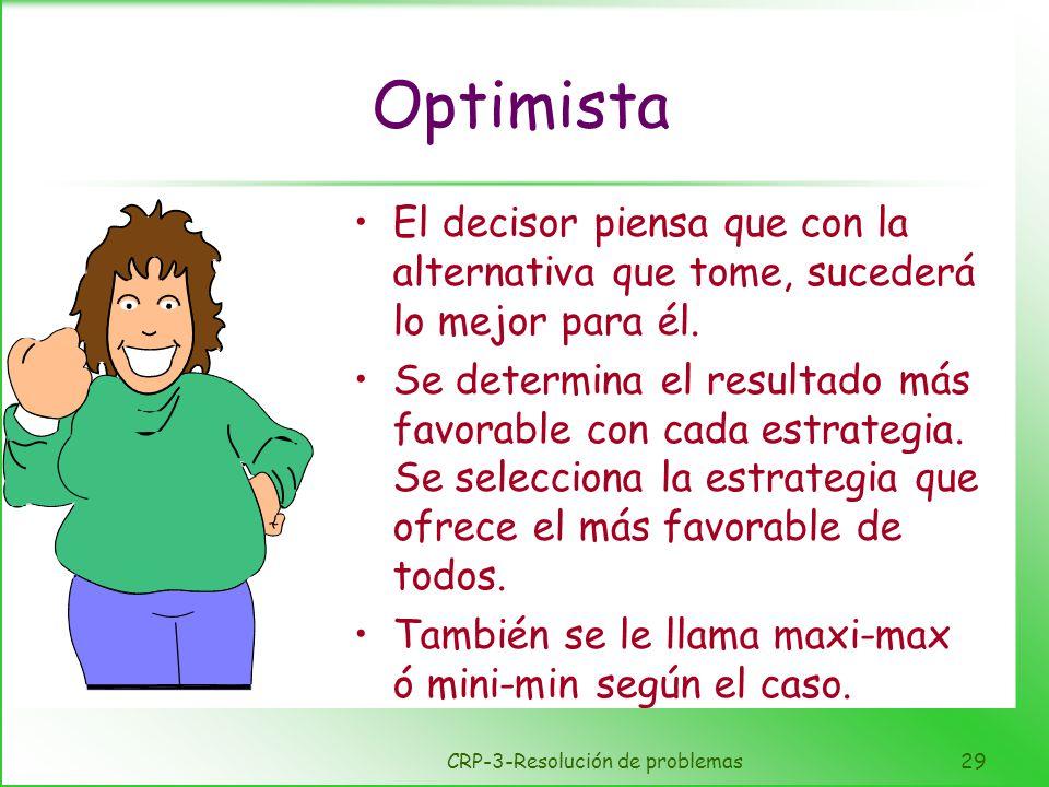 CRP-3-Resolución de problemas29 Optimista El decisor piensa que con la alternativa que tome, sucederá lo mejor para él. Se determina el resultado más