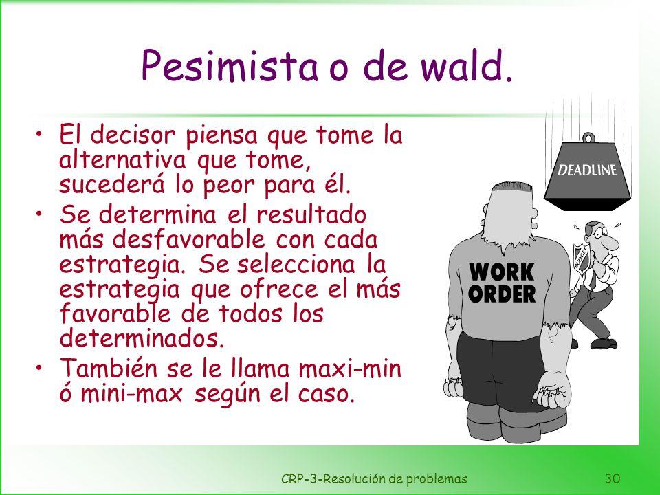 CRP-3-Resolución de problemas30 Pesimista o de wald. El decisor piensa que tome la alternativa que tome, sucederá lo peor para él. Se determina el res