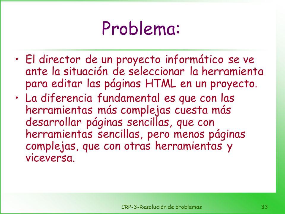 CRP-3-Resolución de problemas33 Problema: El director de un proyecto informático se ve ante la situación de seleccionar la herramienta para editar las