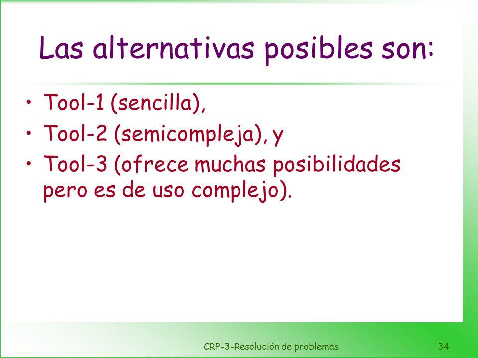 CRP-3-Resolución de problemas34 Las alternativas posibles son: Tool-1 (sencilla), Tool-2 (semicompleja), y Tool-3 (ofrece muchas posibilidades pero es