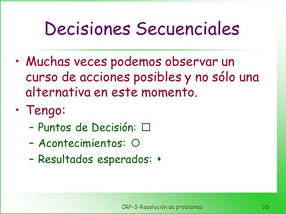 CRP-3-Resolución de problemas38 Decisiones Secuenciales Muchas veces podemos observar un curso de acciones posibles y no sólo una alternativa en este