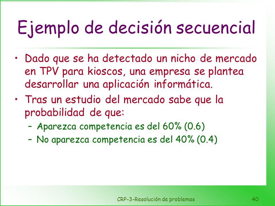 CRP-3-Resolución de problemas40 Ejemplo de decisión secuencial Dado que se ha detectado un nicho de mercado en TPV para kioscos, una empresa se plante