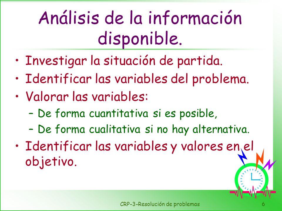 CRP-3-Resolución de problemas6 Análisis de la información disponible. Investigar la situación de partida. Identificar las variables del problema. Valo