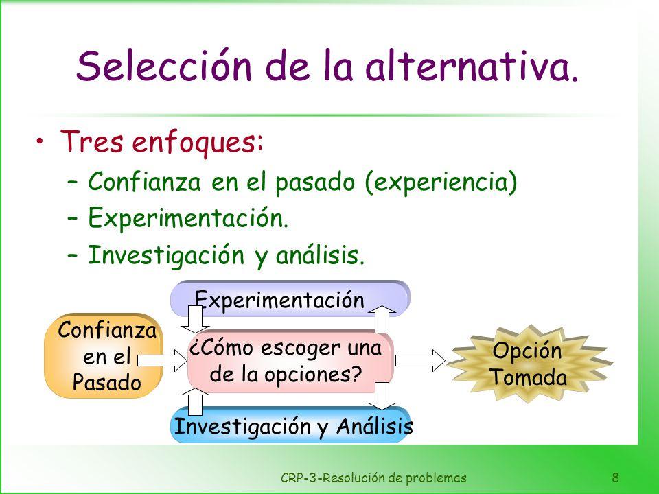 CRP-3-Resolución de problemas8 Selección de la alternativa. Tres enfoques: –Confianza en el pasado (experiencia) –Experimentación. –Investigación y an