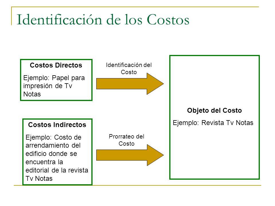 Identificación de los Costos Costos Directos Ejemplo: Papel para impresión de Tv Notas Costos Indirectos Ejemplo: Costo de arrendamiento del edificio