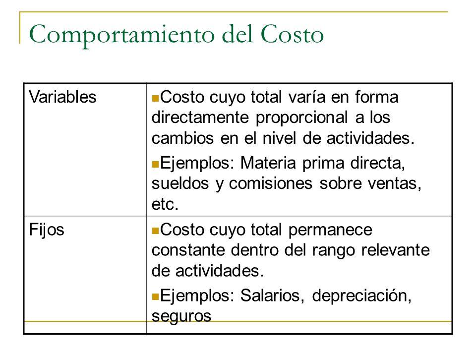 Comportamiento del Costo Variables Costo cuyo total varía en forma directamente proporcional a los cambios en el nivel de actividades. Ejemplos: Mater