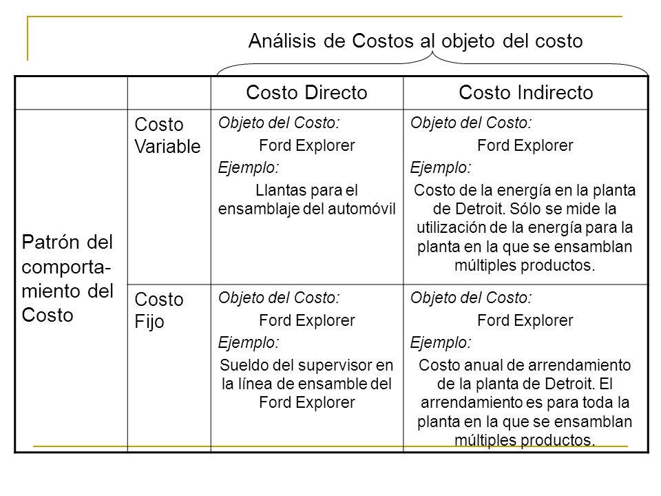 Costo DirectoCosto Indirecto Patrón del comporta- miento del Costo Costo Variable Objeto del Costo: Ford Explorer Ejemplo: Llantas para el ensamblaje