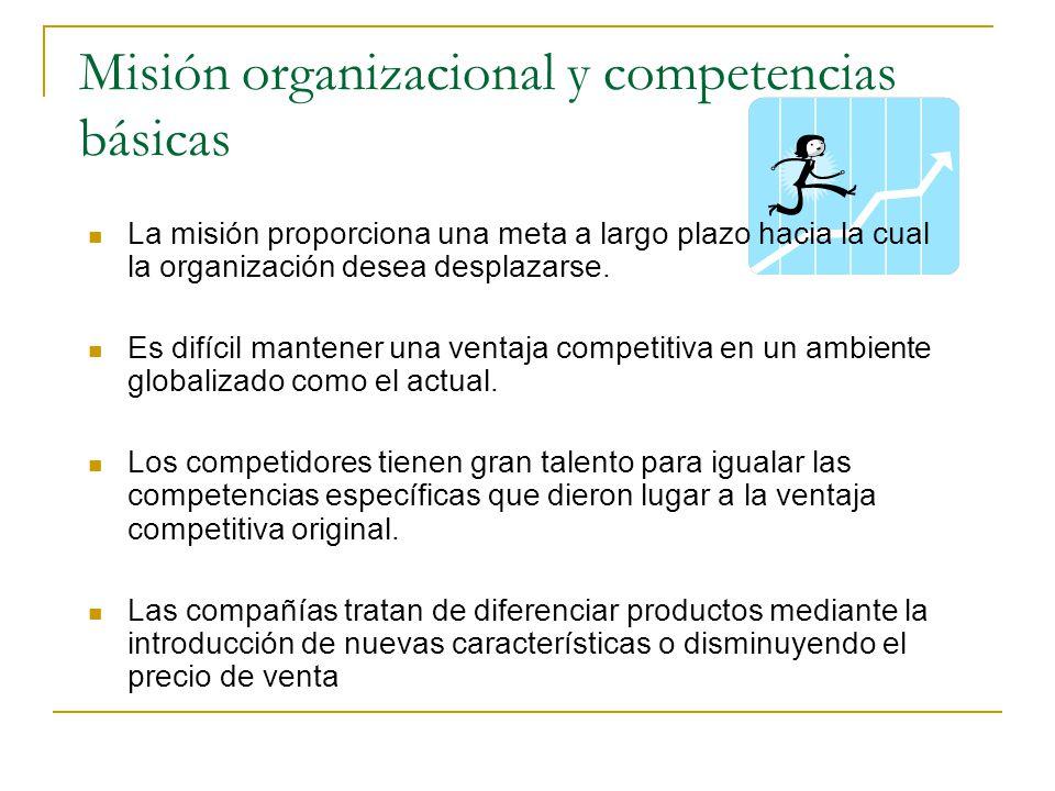 Misión organizacional y competencias básicas La misión proporciona una meta a largo plazo hacia la cual la organización desea desplazarse. Es difícil