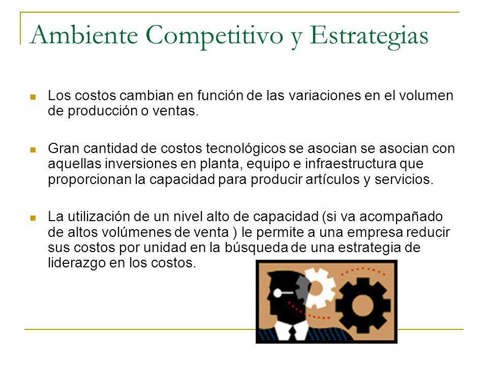 Ambiente Competitivo y Estrategias Los costos cambian en función de las variaciones en el volumen de producción o ventas. Gran cantidad de costos tecn