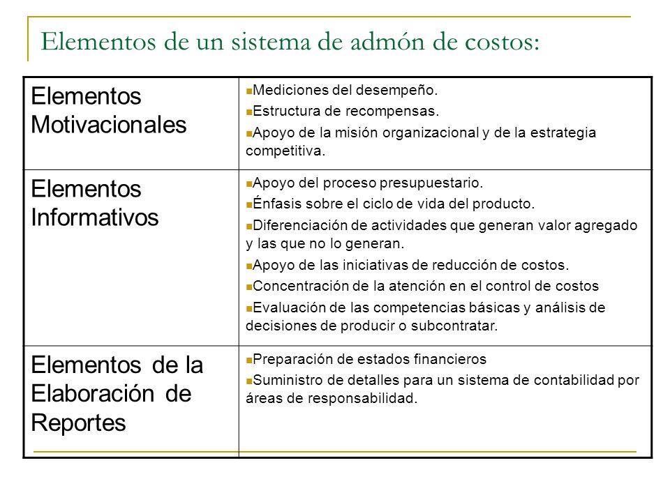 Elementos de un sistema de admón de costos: Elementos Motivacionales Mediciones del desempeño. Estructura de recompensas. Apoyo de la misión organizac