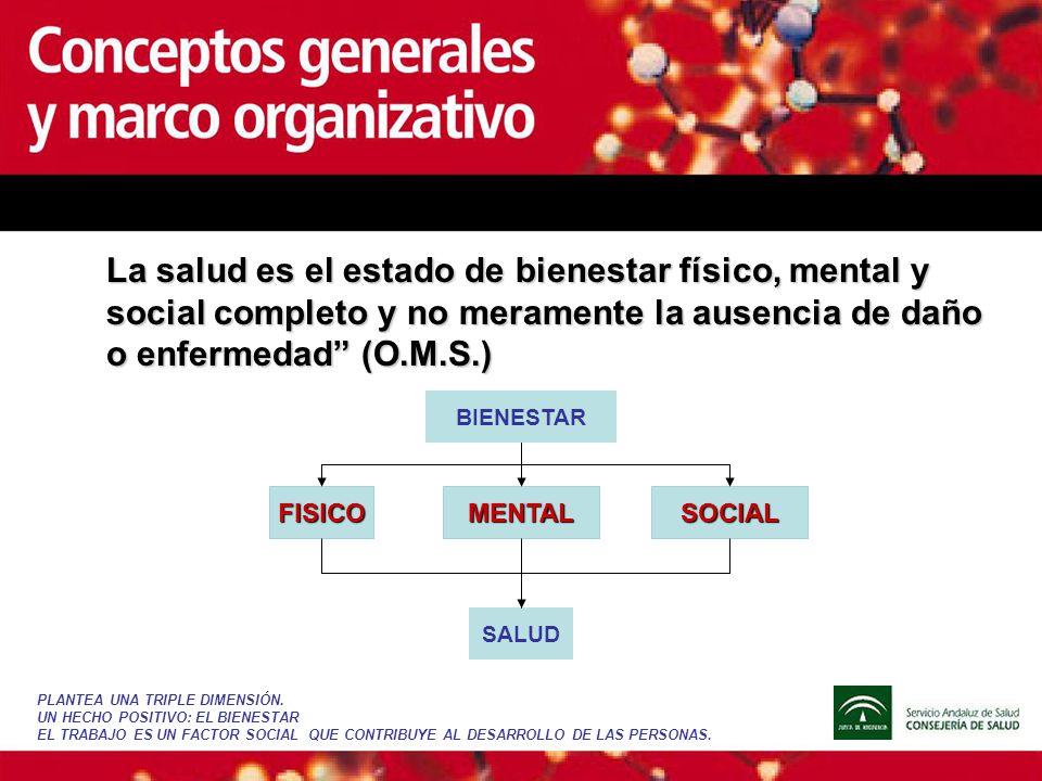 La salud es el estado de bienestar físico, mental y social completo y no meramente la ausencia de daño o enfermedad (O.M.S.) BIENESTAR FISICOMENTALSOC