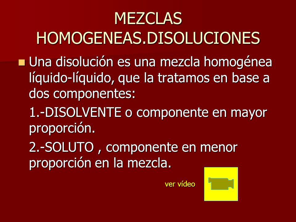 MEZCLAS HOMOGENEAS.DISOLUCIONES Una disolución es una mezcla homogénea líquido-líquido, que la tratamos en base a dos componentes: Una disolución es u