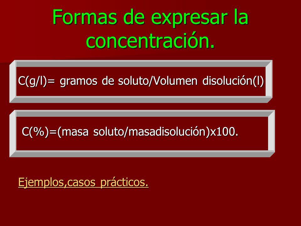 Formas de expresar la concentración. C(g/l)= gramos de soluto/Volumen disolución(l) C(%)=(masa soluto/masadisolución)x100. C(%)=(masa soluto/masadisol