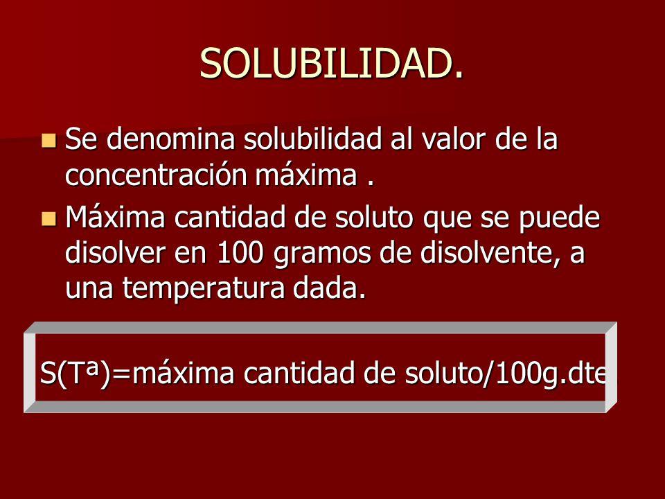 SOLUBILIDAD. Se denomina solubilidad al valor de la concentración máxima. Se denomina solubilidad al valor de la concentración máxima. Máxima cantidad