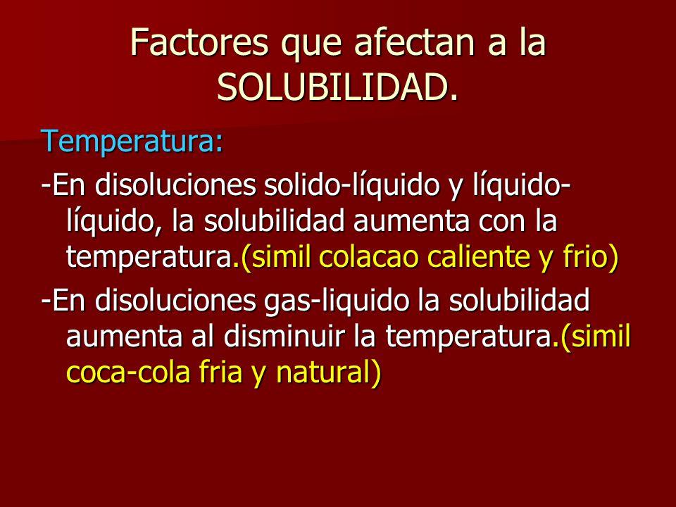 Factores que afectan a la SOLUBILIDAD. Temperatura: -En disoluciones solido-líquido y líquido- líquido, la solubilidad aumenta con la temperatura.(sim