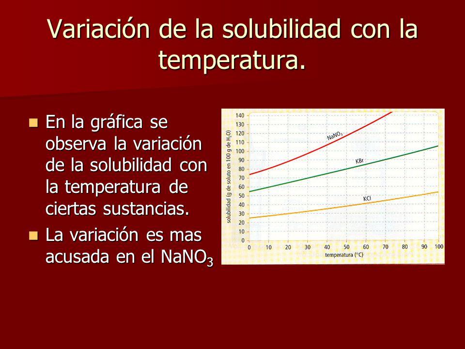 Variación de la solubilidad con la temperatura. En la gráfica se observa la variación de la solubilidad con la temperatura de ciertas sustancias. En l