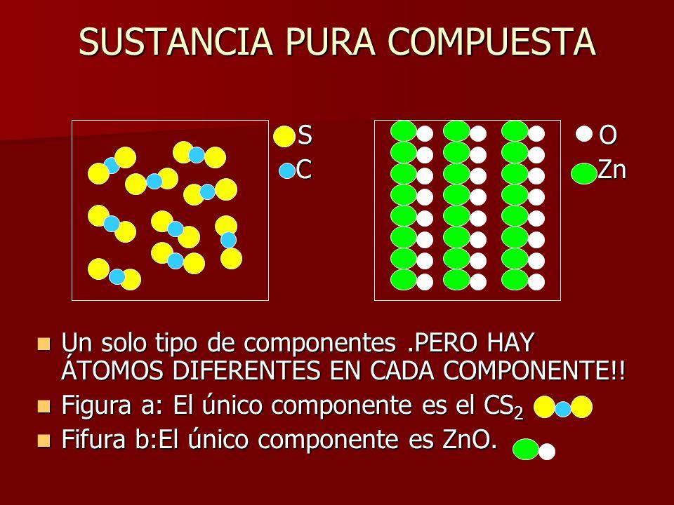 SUSTANCIA PURA COMPUESTA S O S O C Zn C Zn Un solo tipo de componentes.PERO HAY ÁTOMOS DIFERENTES EN CADA COMPONENTE!! Un solo tipo de componentes.PER