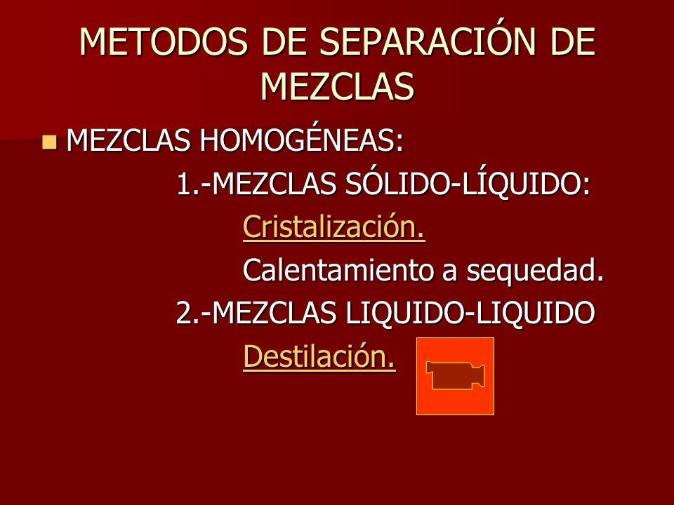 METODOS DE SEPARACIÓN DE MEZCLAS MEZCLAS HOMOGÉNEAS: MEZCLAS HOMOGÉNEAS: 1.-MEZCLAS SÓLIDO-LÍQUIDO: 1.-MEZCLAS SÓLIDO-LÍQUIDO: Cristalización. Calenta