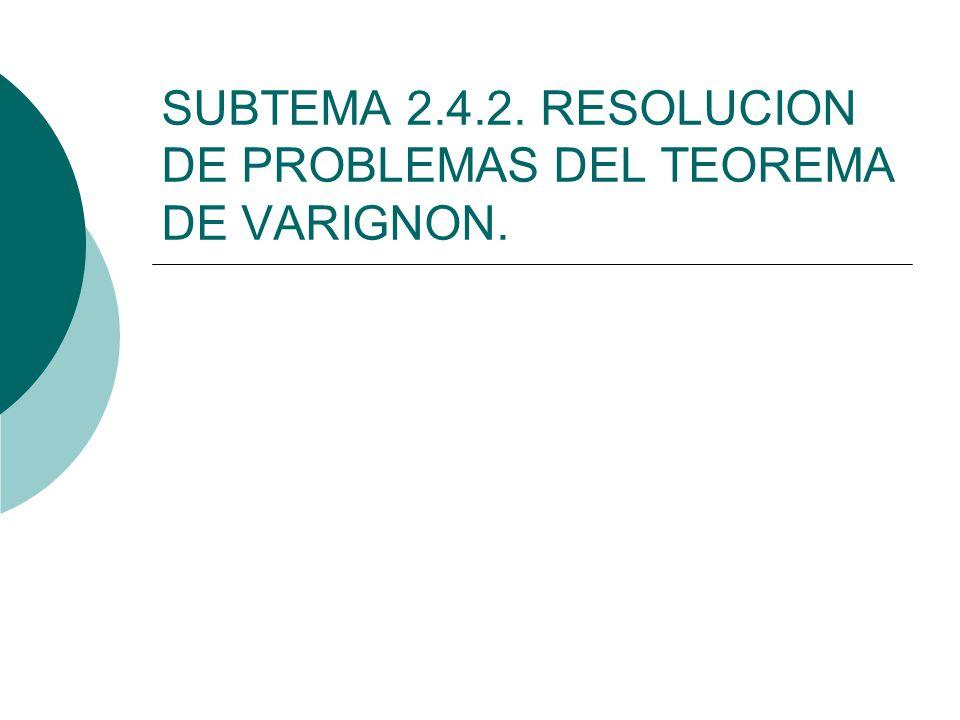 SUBTEMA 2.4.2. RESOLUCION DE PROBLEMAS DEL TEOREMA DE VARIGNON.