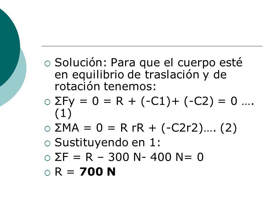 Solución: Para que el cuerpo esté en equilibrio de traslación y de rotación tenemos: ΣFy = 0 = R + (-C1)+ (-C2) = 0 ….