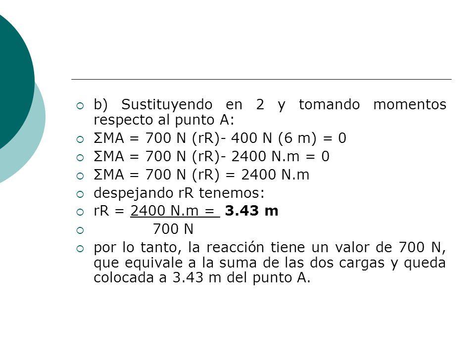 b) Sustituyendo en 2 y tomando momentos respecto al punto A: ΣMA = 700 N (rR)- 400 N (6 m) = 0 ΣMA = 700 N (rR)- 2400 N.m = 0 ΣMA = 700 N (rR) = 2400 N.m despejando rR tenemos: rR = 2400 N.m = 3.43 m 700 N por lo tanto, la reacción tiene un valor de 700 N, que equivale a la suma de las dos cargas y queda colocada a 3.43 m del punto A.