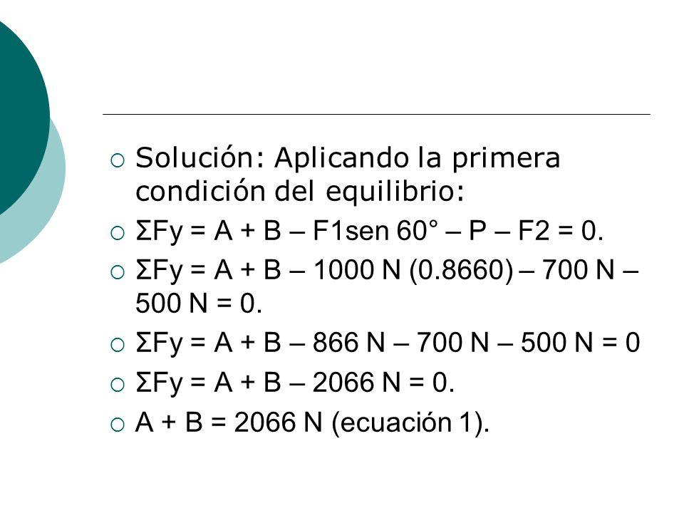 Solución: Aplicando la primera condición del equilibrio: ΣFy = A + B – F1sen 60° – P – F2 = 0.