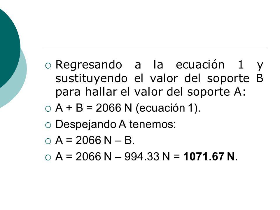 Regresando a la ecuación 1 y sustituyendo el valor del soporte B para hallar el valor del soporte A: A + B = 2066 N (ecuación 1).