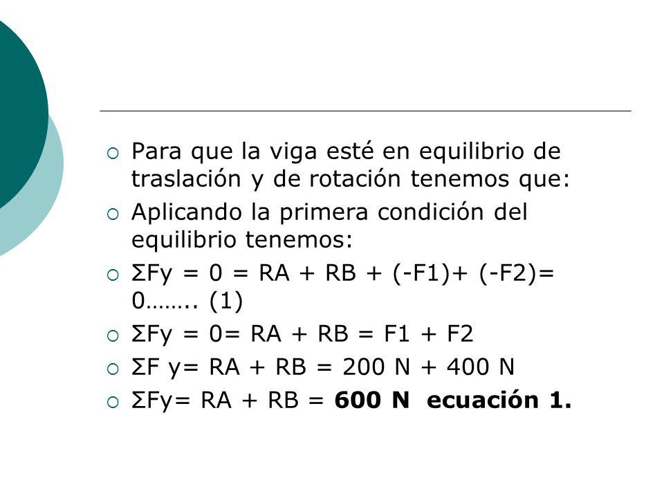 Para que la viga esté en equilibrio de traslación y de rotación tenemos que: Aplicando la primera condición del equilibrio tenemos: ΣFy = 0 = RA + RB + (-F1)+ (-F2)= 0……..