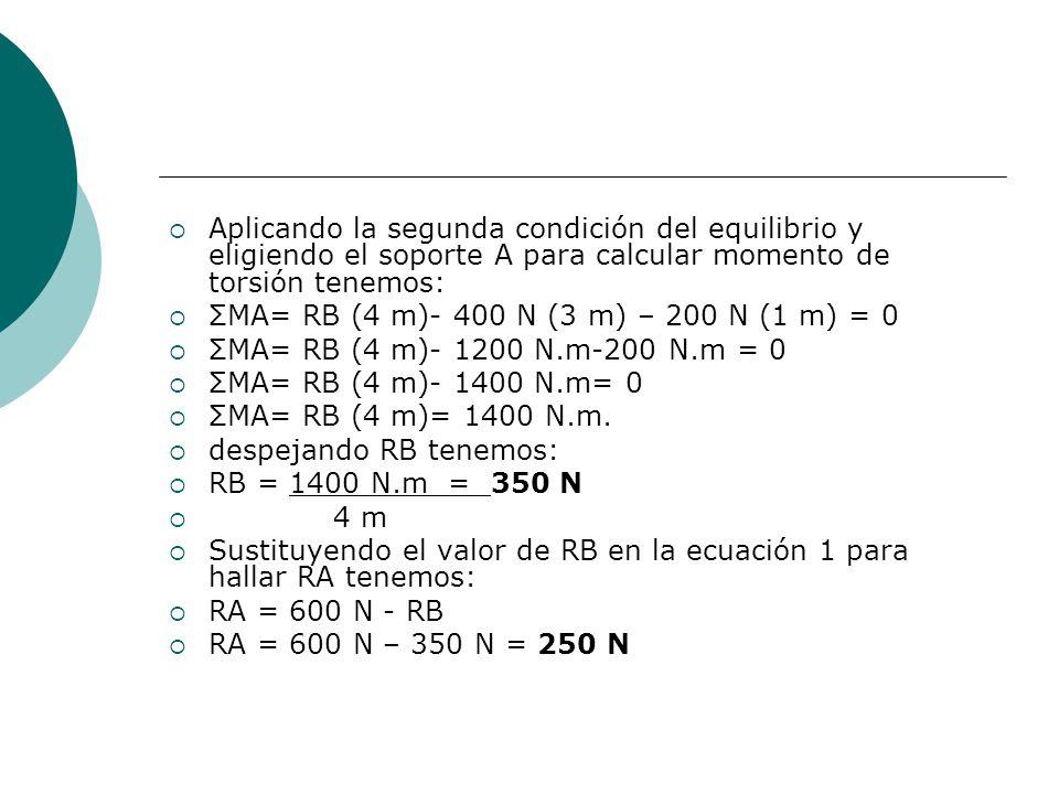 Aplicando la segunda condición del equilibrio y eligiendo el soporte A para calcular momento de torsión tenemos: ΣMA= RB (4 m)- 400 N (3 m) – 200 N (1 m) = 0 ΣMA= RB (4 m)- 1200 N.m-200 N.m = 0 ΣMA= RB (4 m)- 1400 N.m= 0 ΣMA= RB (4 m)= 1400 N.m.