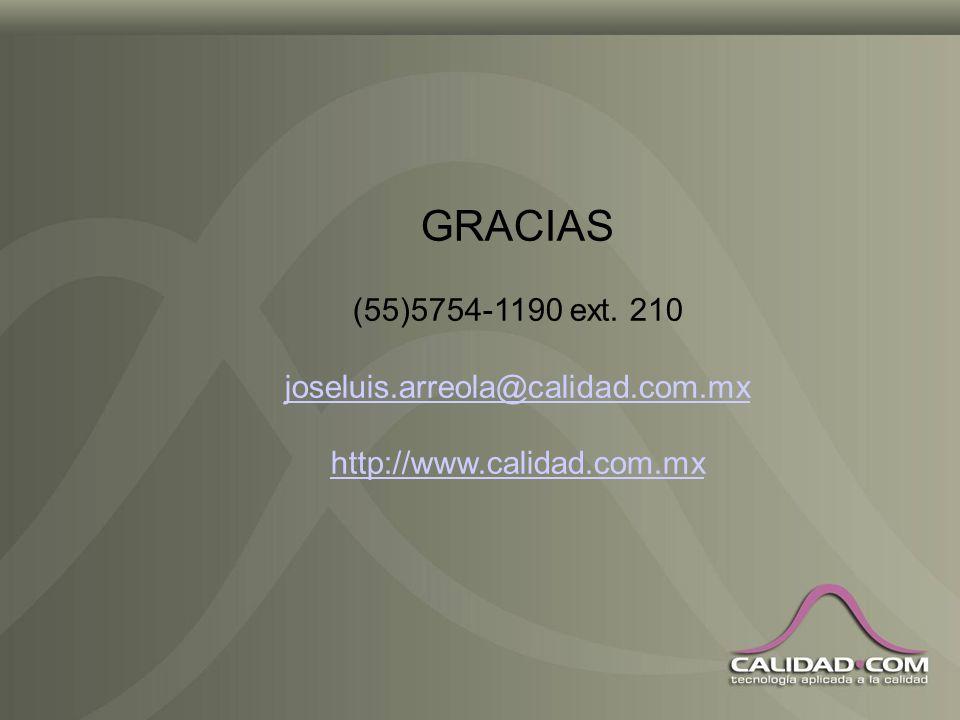 GRACIAS (55)5754-1190 ext. 210 joseluis.arreola@calidad.com.mx http://www.calidad.com.mx