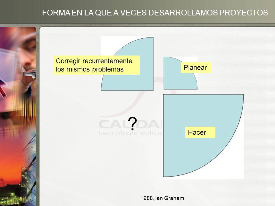 ? Planear Hacer Corregir recurrentemente los mismos problemas 1988, Ian Graham FORMA EN LA QUE A VECES DESARROLLAMOS PROYECTOS