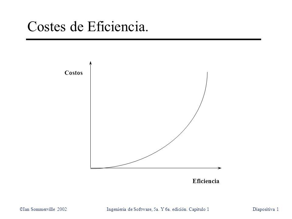 ©Ian Sommerville 2002Ingeniería de Software, 5a. Y 6a. edición. Capitulo 1Diapositiva1 Costes de Eficiencia. Costos Eficiencia